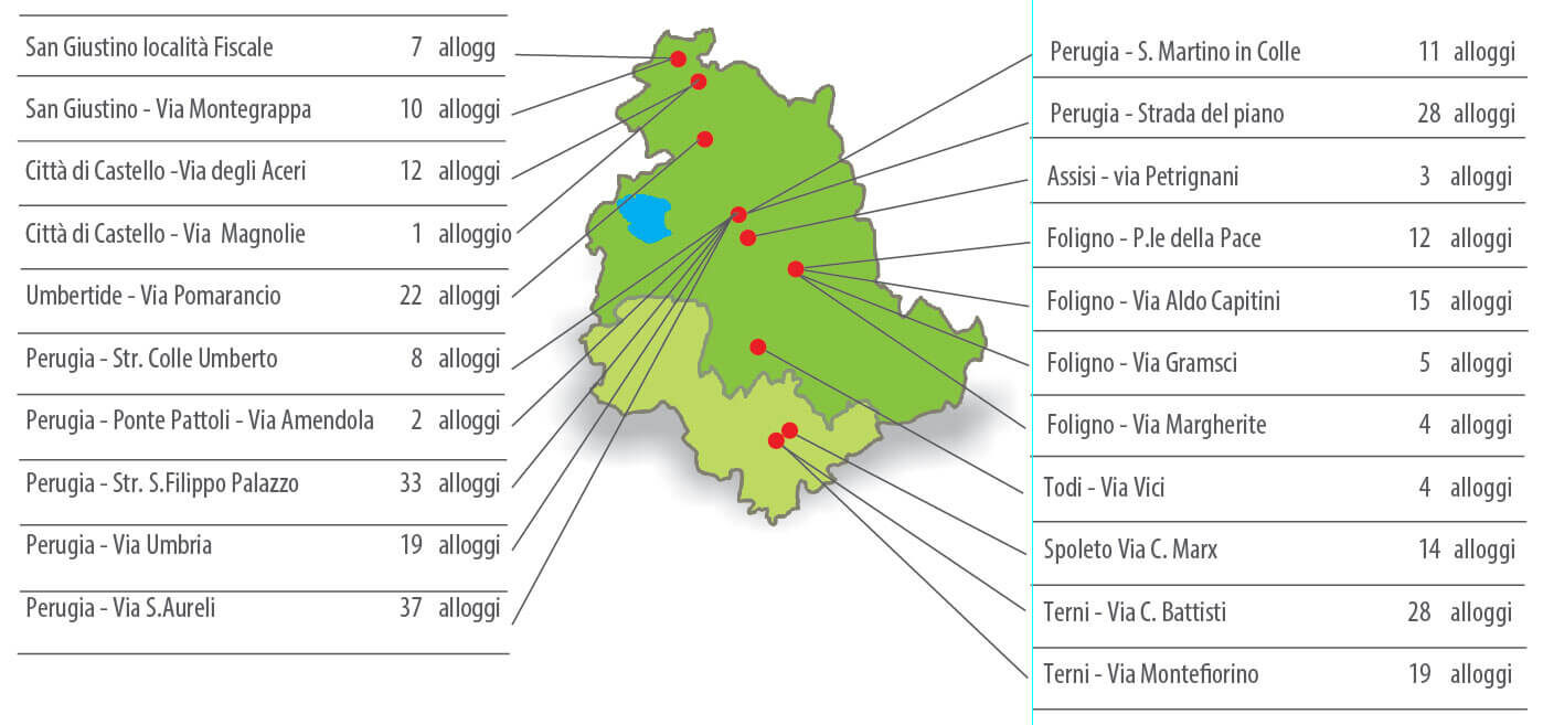 foto grafico umbria dati alloggi realizzati